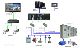 S475 temperature, flow and other sensors + industrial automatic control system
