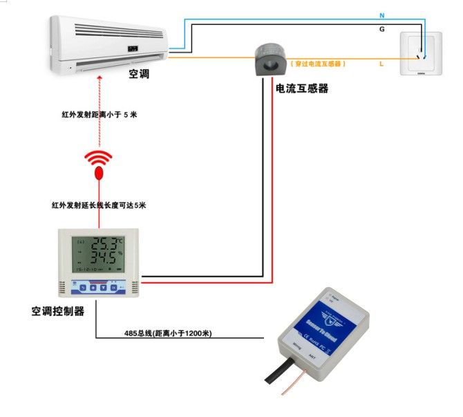 Wireless IoT module remote computer room air conditioning monitoring