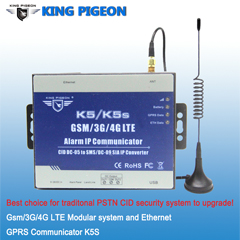 Коммуникатор GSM / 3G / 4G LTE (конвертер SMS / GPRS / Ethernet)