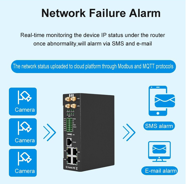 network Failure Alarm