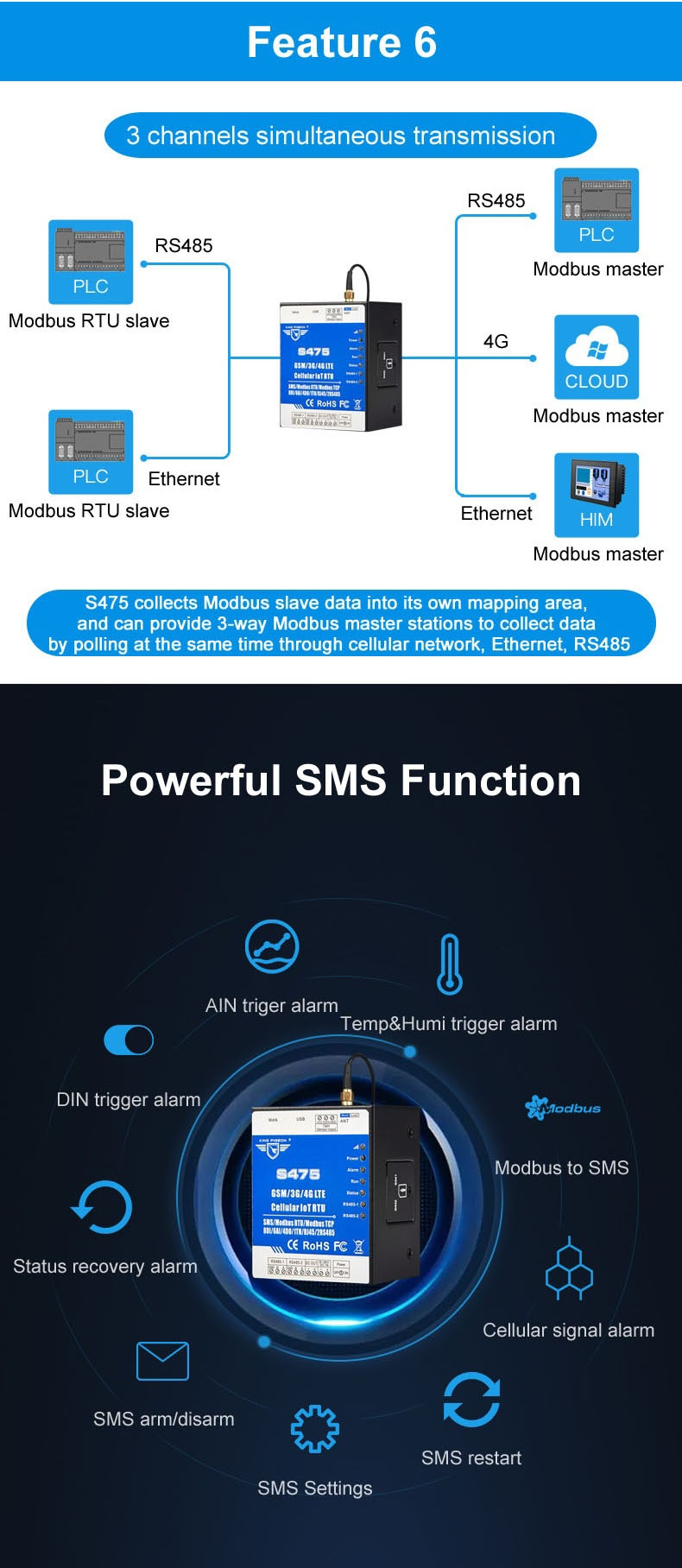Powerful  SMS Function
