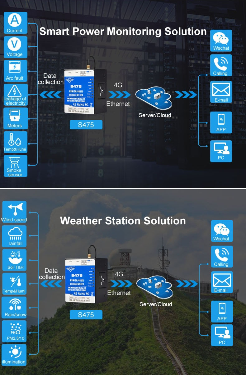 weather Station Solution