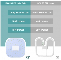 Bonlux 18W 2D 4Pin GR10Q LED Light Bulb Cool White 6000K Square Lamp Replace 21W 28W Gr10q Cap Standard DD Butterfly CFL for Bathroom Living Room Restaurant Non-Dimmable(1-Pack)