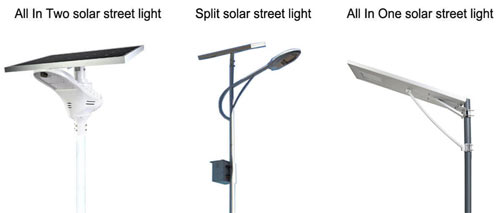 Difference between Split, All in two and All in one solar street light: 7-point comparison