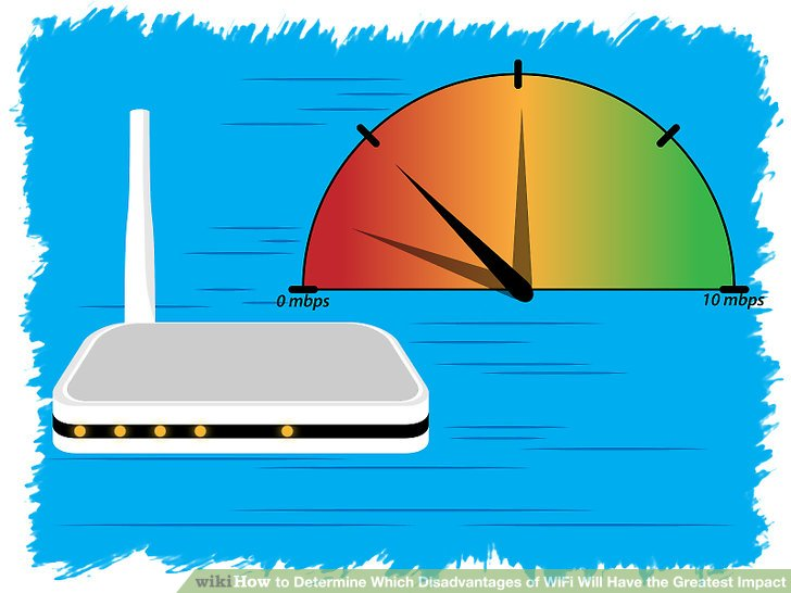 How to Determine Which Disadvantages of WiFi Will Have the Greatest Impact