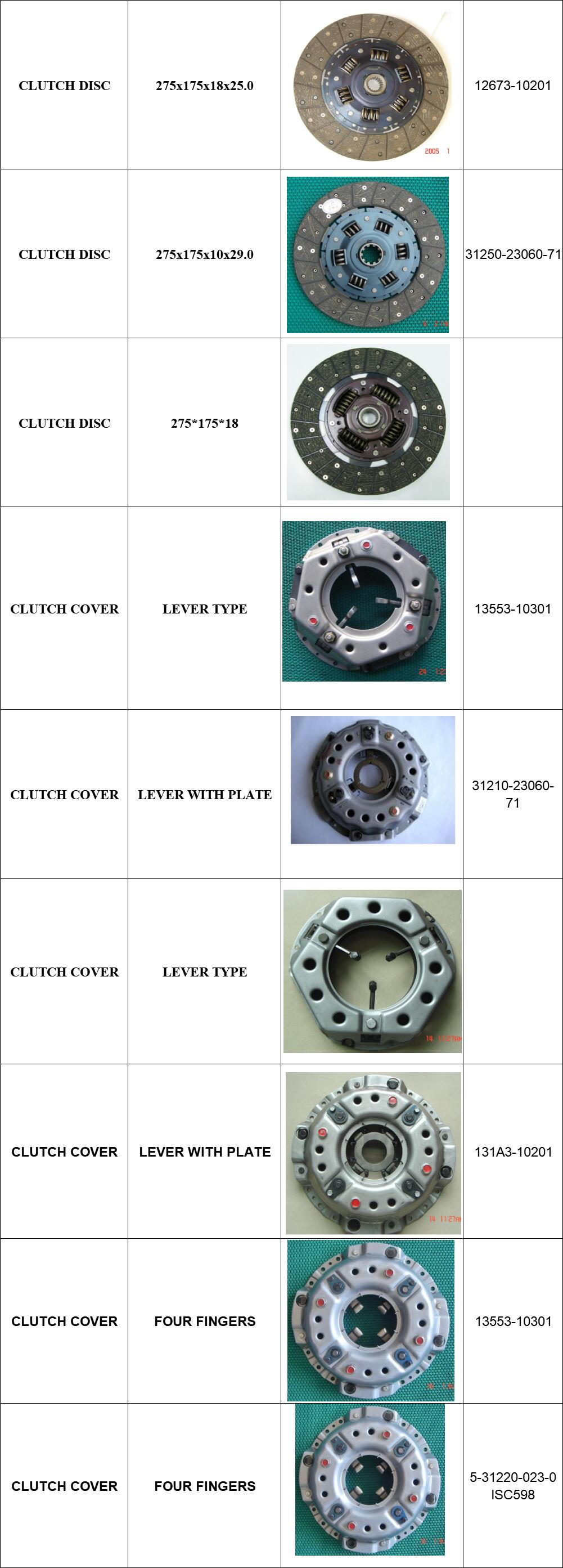forklift clutch cover